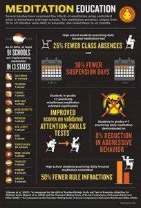 Infographic Yoga Dork