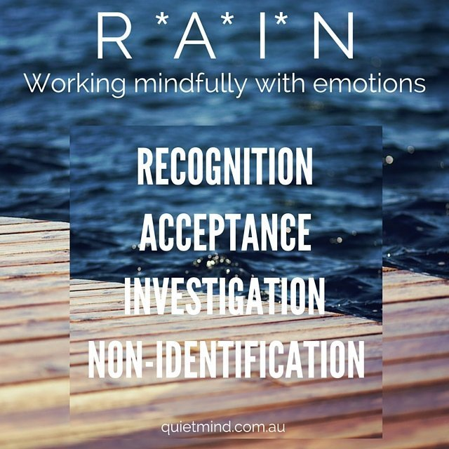 RAIN_Mindfulness_Emotions
